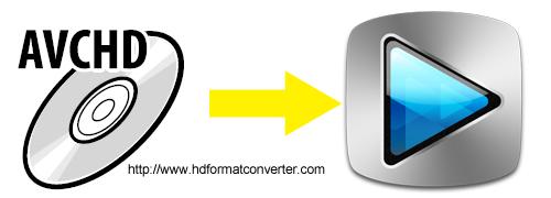 AVCHD to Sony Vegas Pro - Edit AVCHD in Sony Vegas Pro 15/14/13/12