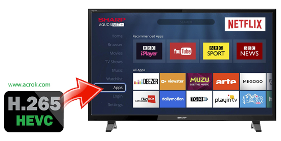 Sharp LED TV & 4K TV supported video format USB