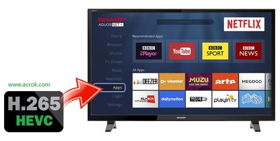 Sharp LED TV & 4K TV supported video format USB